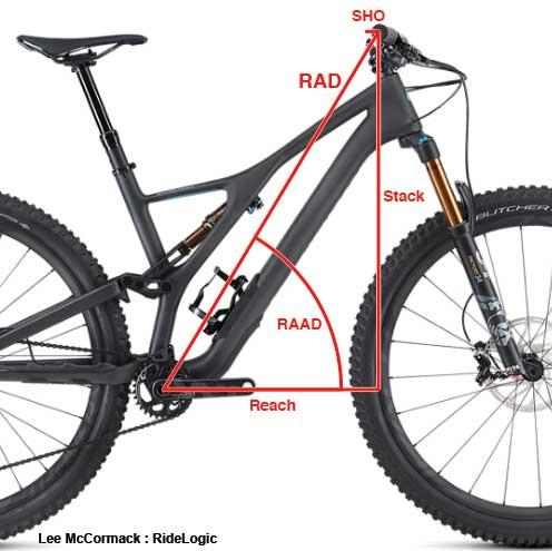 Bike choice/setup consultations